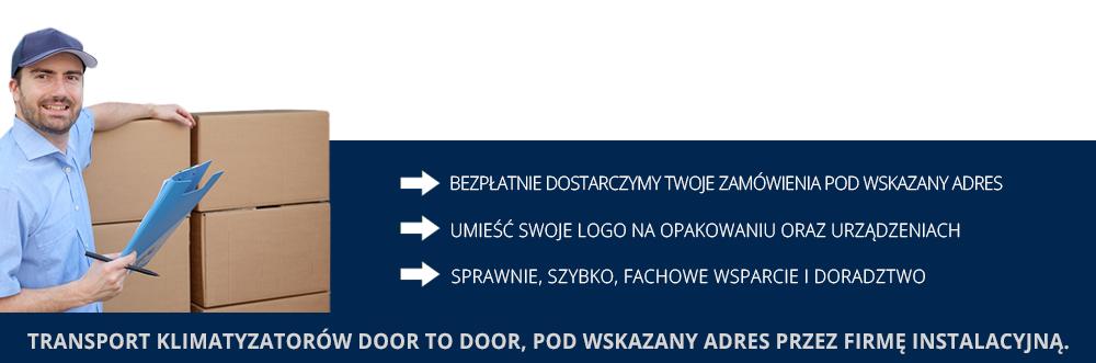 Warszawa Clima