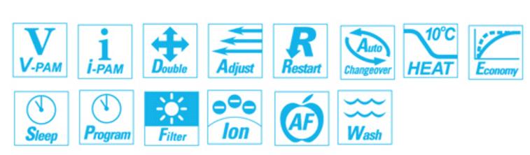 Cechy klimatyzatora Fuji serii LF