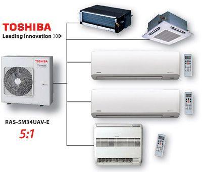 Systemy Multi-Split Toshiba