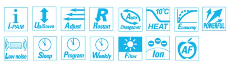 Cechy klimatyzatorów Fuji serii LM