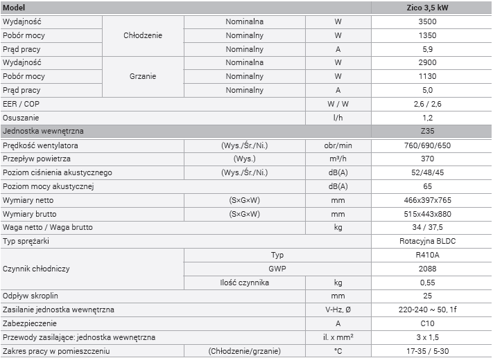 Tabela Rotenso