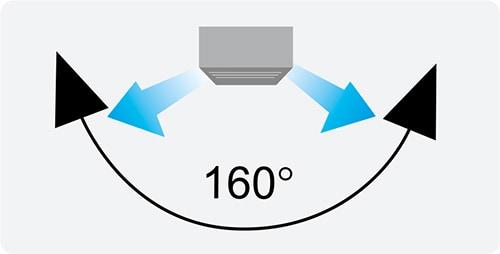 Cabinet szeroki kąt dopływu powietrza