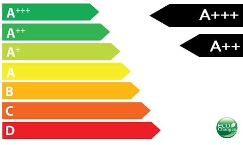 mitsubishi-electric-musy-tp-klasa-energetyczna