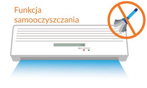klimatyzator-toshiba-seiya-funkcja-samooczyszczania-2