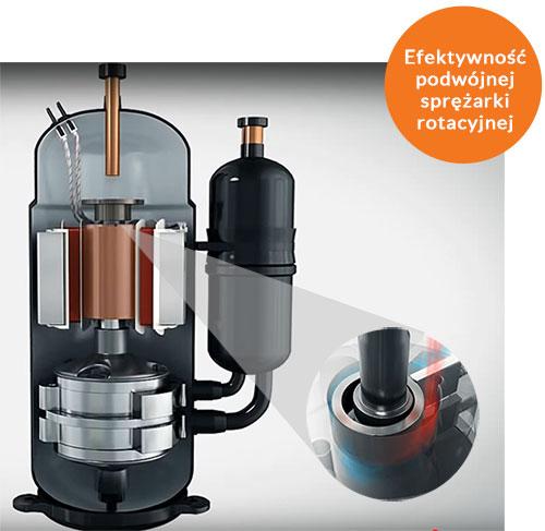 toshiba-klimatyzator-efektywna-sprezarka-rotacyjna