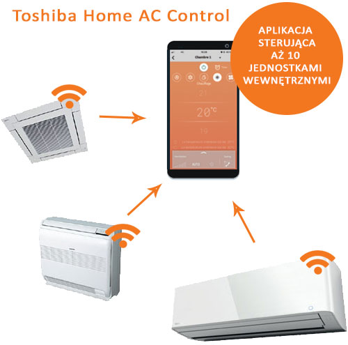 sterowanie-z-aplikacji-klimatyzacja-toshiba-multi-split