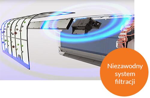 klimatyzacja-daikin-niezawodny-system-filtracji-clima-warszawa