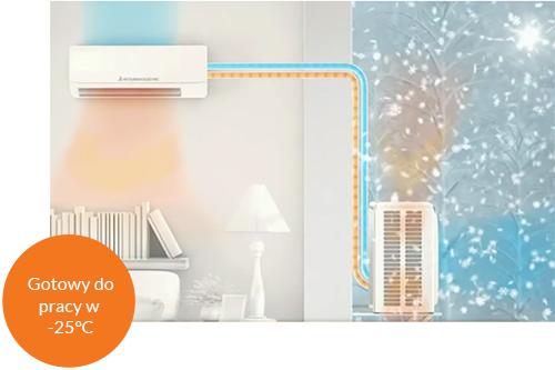 mitsubishi-electric-klimatyzacja-przemyslowa-do-pracy-w-ekstremalnych-warunkach
