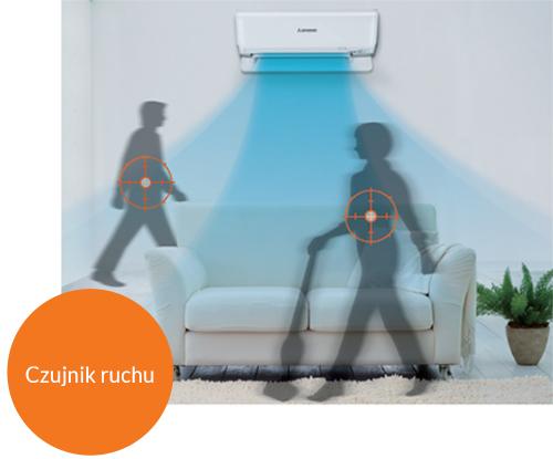 mitsubishi-heavy-czujnik-ruchu-w-klimatyzacji