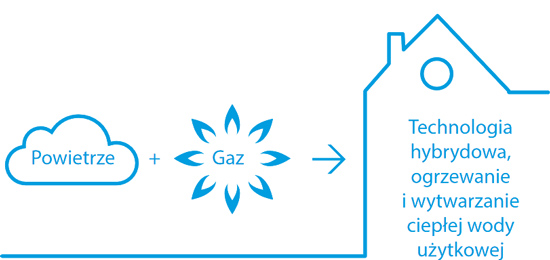 schemat-technologii-hybrydowej-daikin-pompa-ciepla-clima